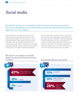 FT-ICA-bellweather-social-media-report